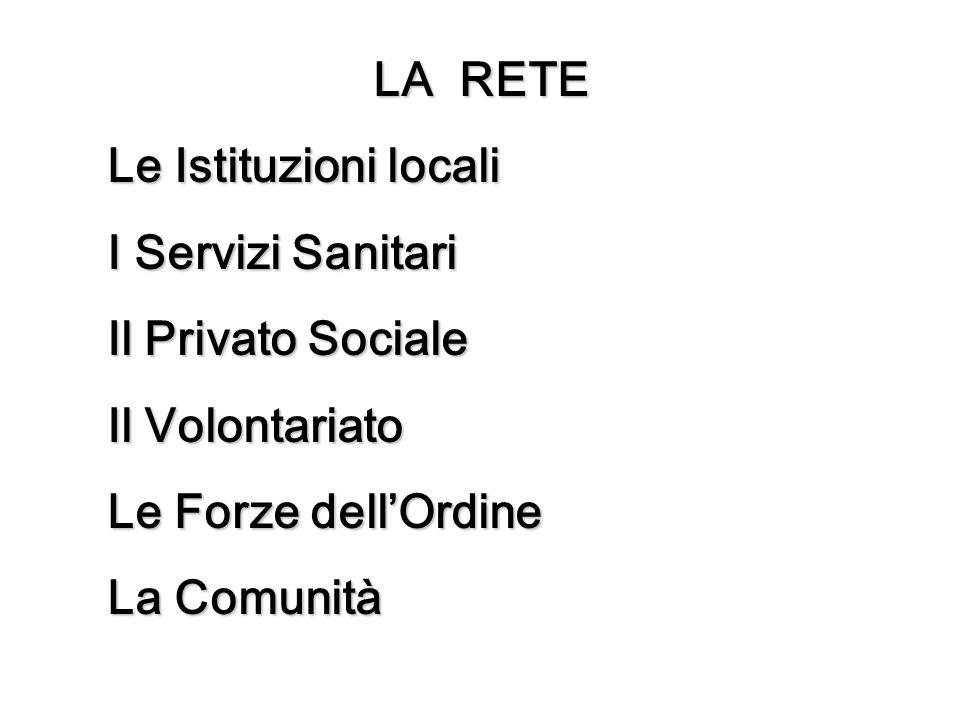 LA RETE Le Istituzioni locali. I Servizi Sanitari. Il Privato Sociale. Il Volontariato. Le Forze dell'Ordine.