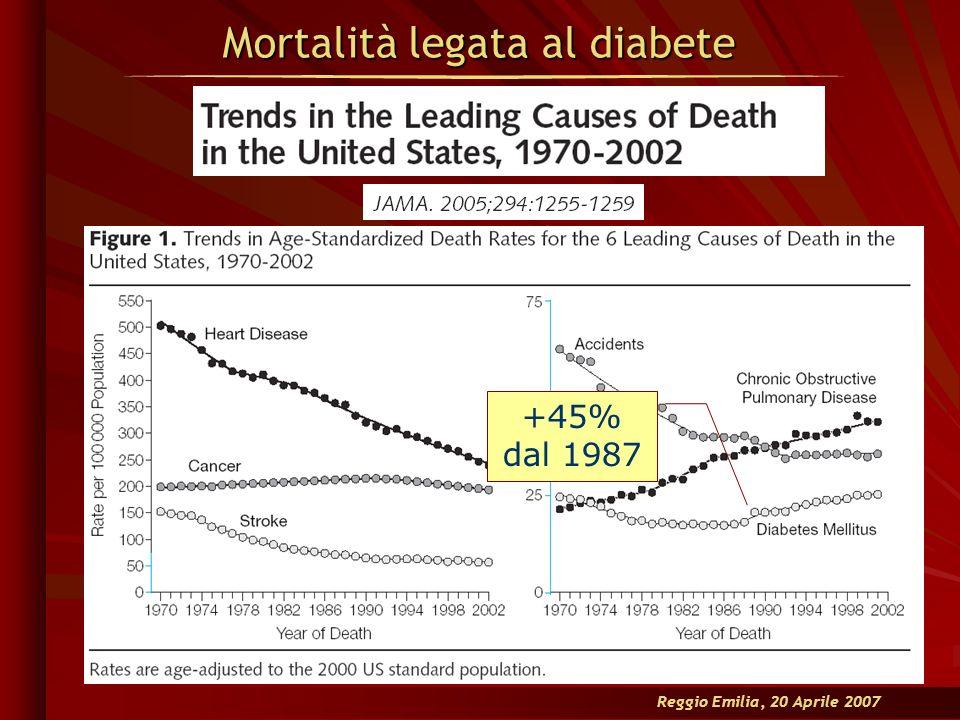 Mortalità legata al diabete