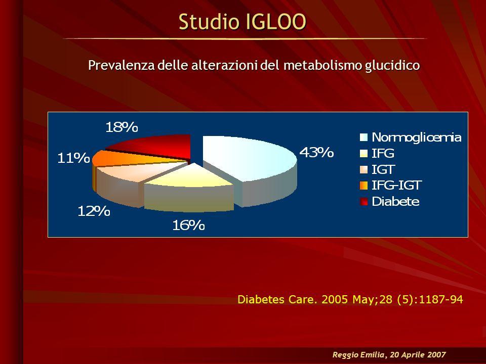 Prevalenza delle alterazioni del metabolismo glucidico