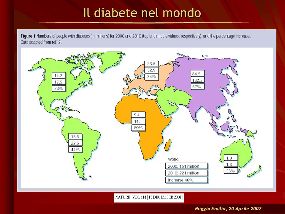 Il diabete nel mondo Reggio Emilia, 20 Aprile 2007