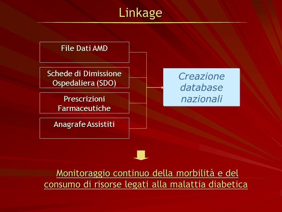 Linkage Creazione database nazionali