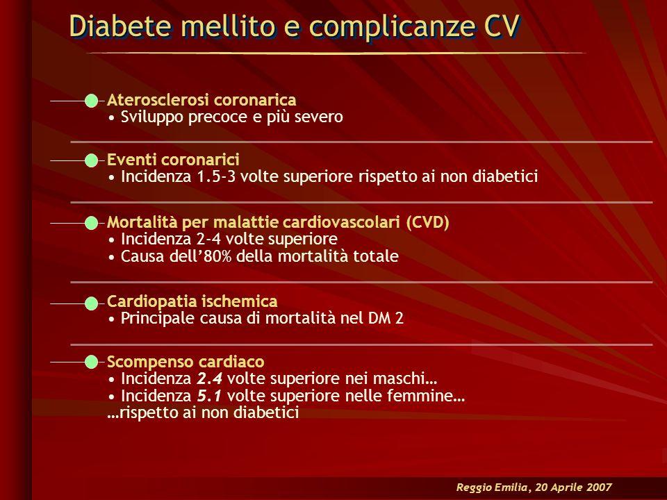 Diabete mellito e complicanze CV
