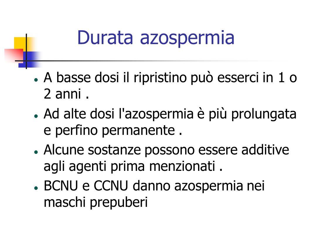 Durata azospermia A basse dosi il ripristino può esserci in 1 o 2 anni . Ad alte dosi l azospermia è più prolungata e perfino permanente .