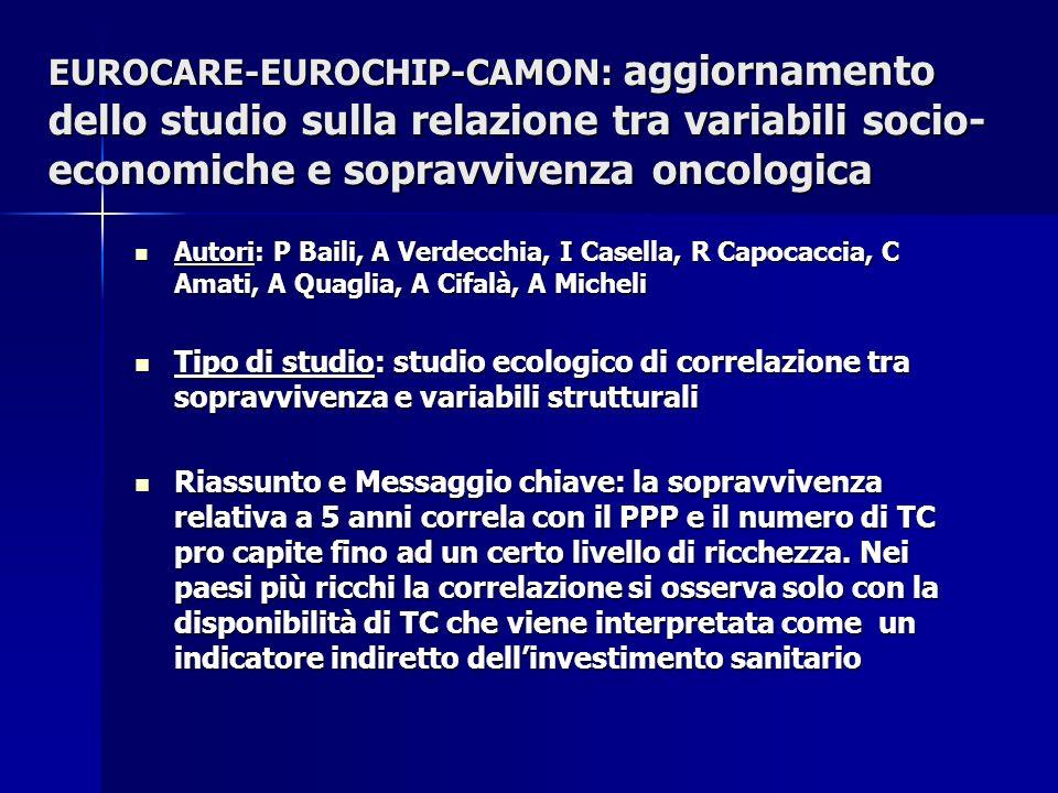 EUROCARE-EUROCHIP-CAMON: aggiornamento dello studio sulla relazione tra variabili socio-economiche e sopravvivenza oncologica