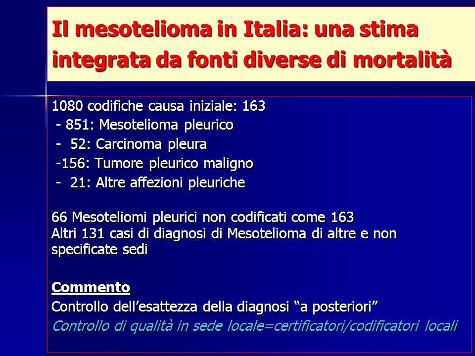 Il mesotelioma in Italia: una stima integrata da fonti diverse di mortalità