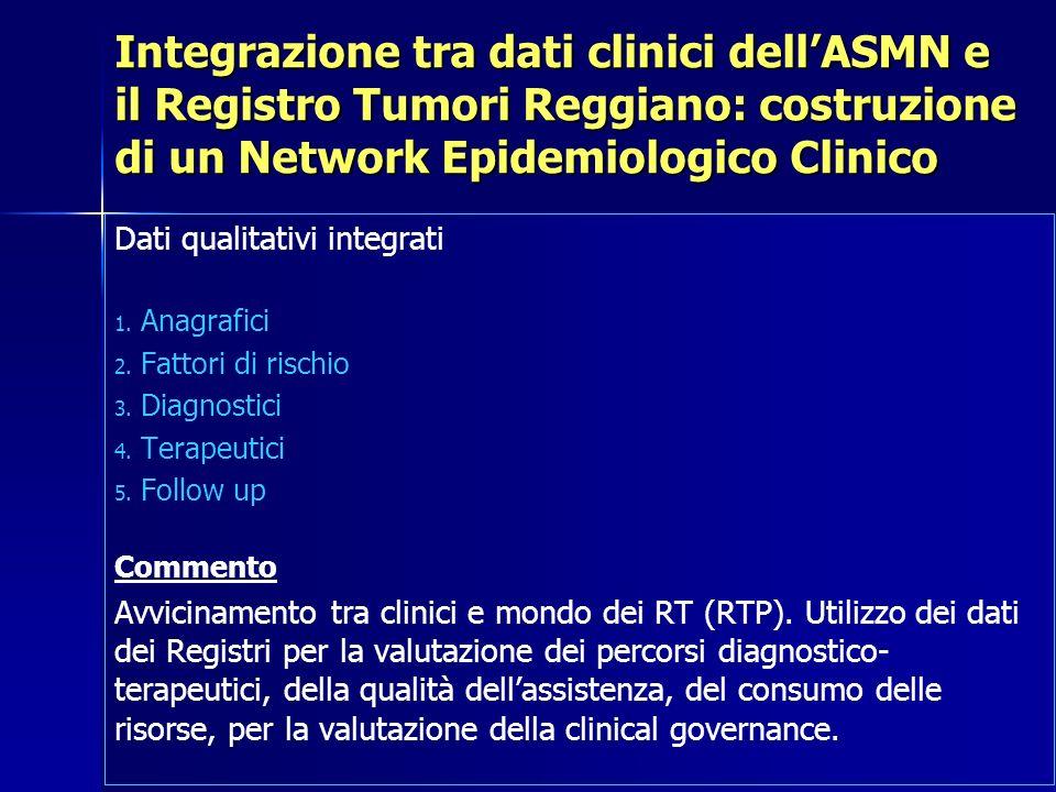 Integrazione tra dati clinici dell'ASMN e il Registro Tumori Reggiano: costruzione di un Network Epidemiologico Clinico