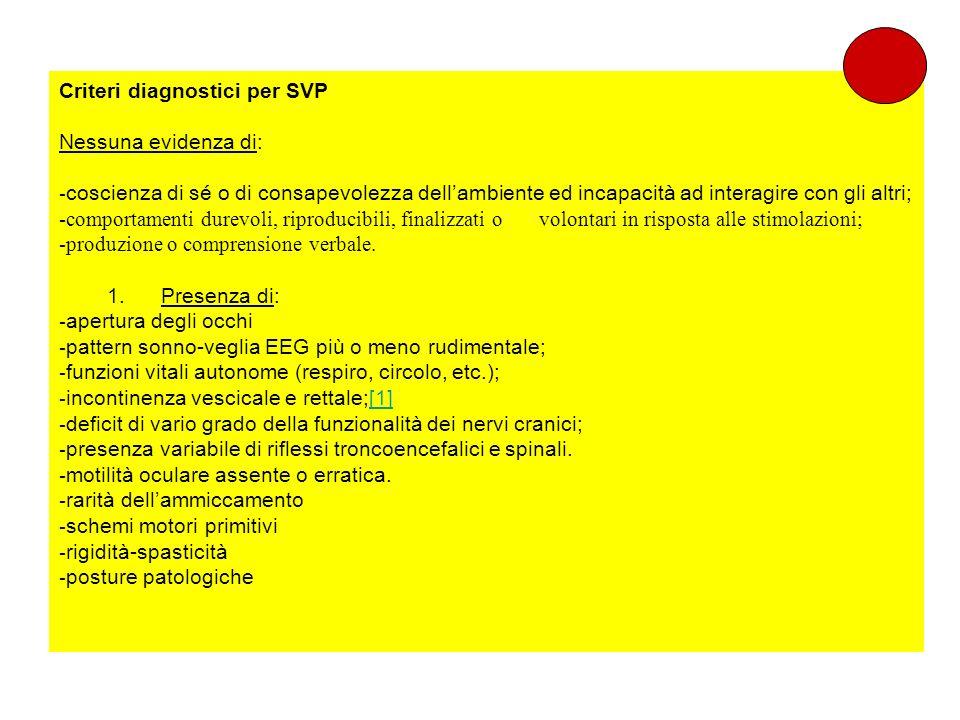 Criteri diagnostici per SVP