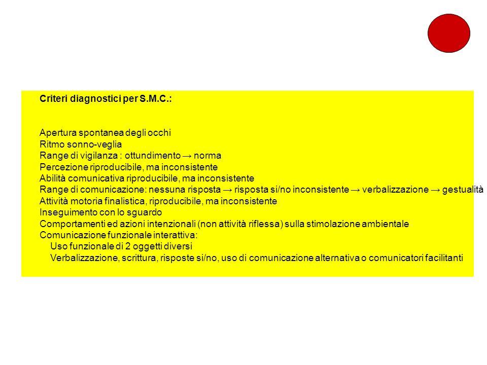 Criteri diagnostici per S.M.C.: