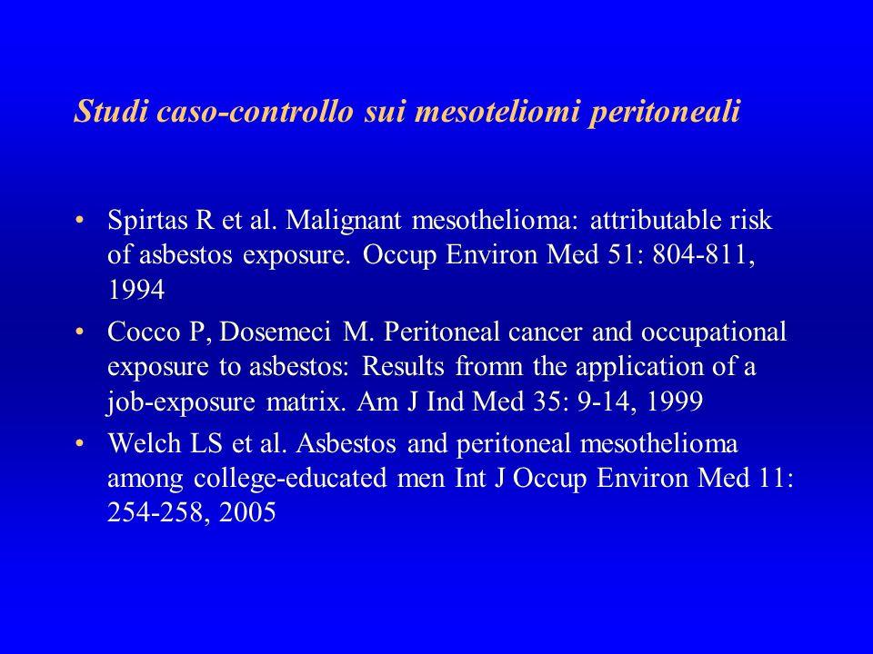 Studi caso-controllo sui mesoteliomi peritoneali