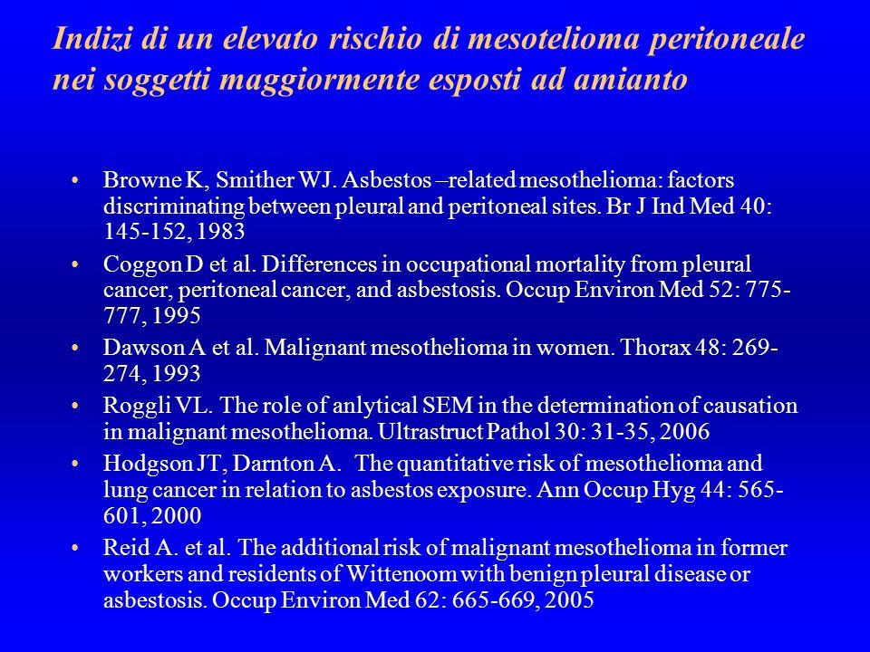 Indizi di un elevato rischio di mesotelioma peritoneale nei soggetti maggiormente esposti ad amianto