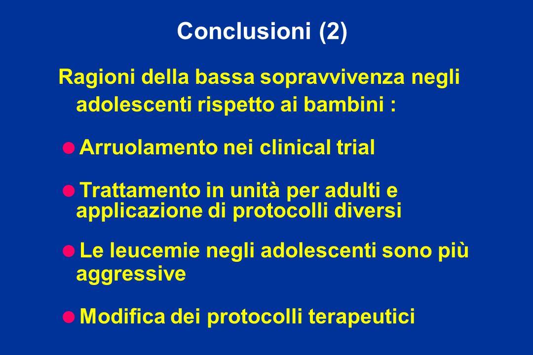 Conclusioni (2) Ragioni della bassa sopravvivenza negli adolescenti rispetto ai bambini : Arruolamento nei clinical trial.