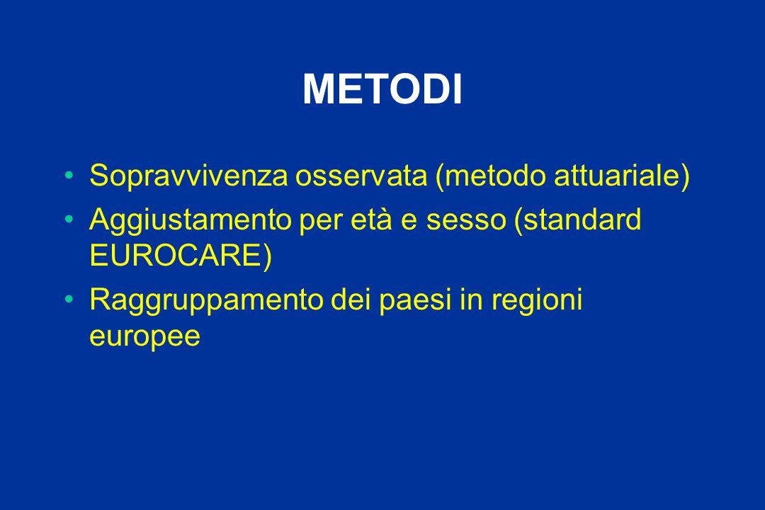 METODI Sopravvivenza osservata (metodo attuariale)
