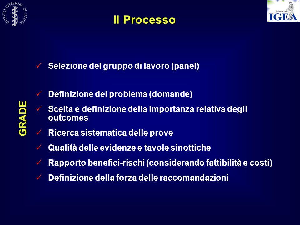 Il Processo GRADE Selezione del gruppo di lavoro (panel)
