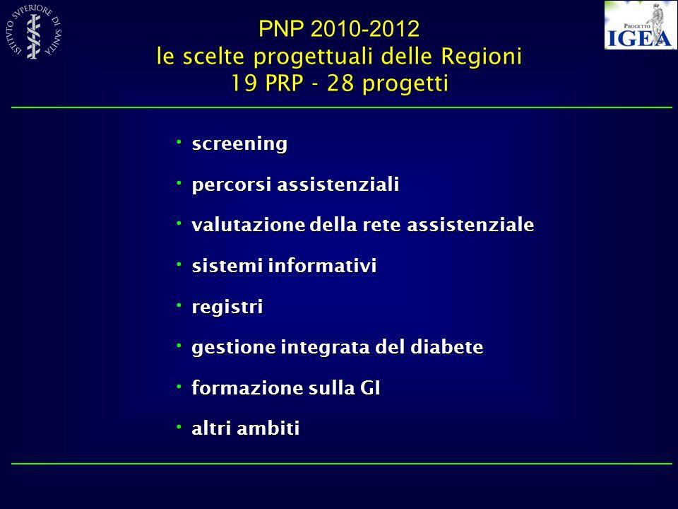 PNP 2010-2012 le scelte progettuali delle Regioni 19 PRP - 28 progetti