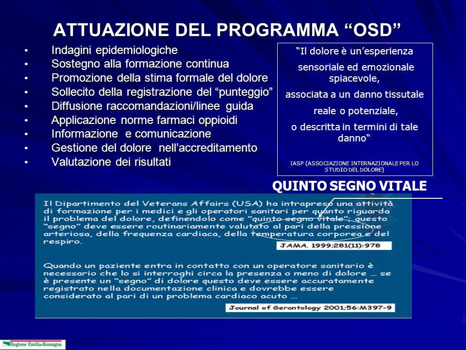 ATTUAZIONE DEL PROGRAMMA OSD