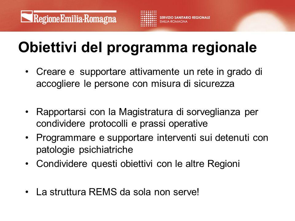 Obiettivi del programma regionale