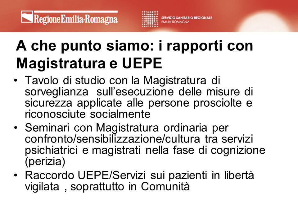 A che punto siamo: i rapporti con Magistratura e UEPE