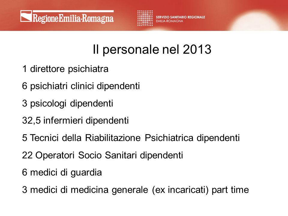 Il personale nel 2013 1 direttore psichiatra