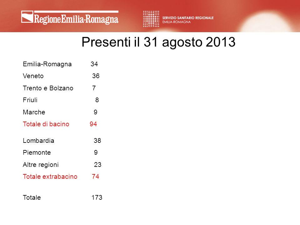 Presenti il 31 agosto 2013 Emilia-Romagna 34 Veneto 36