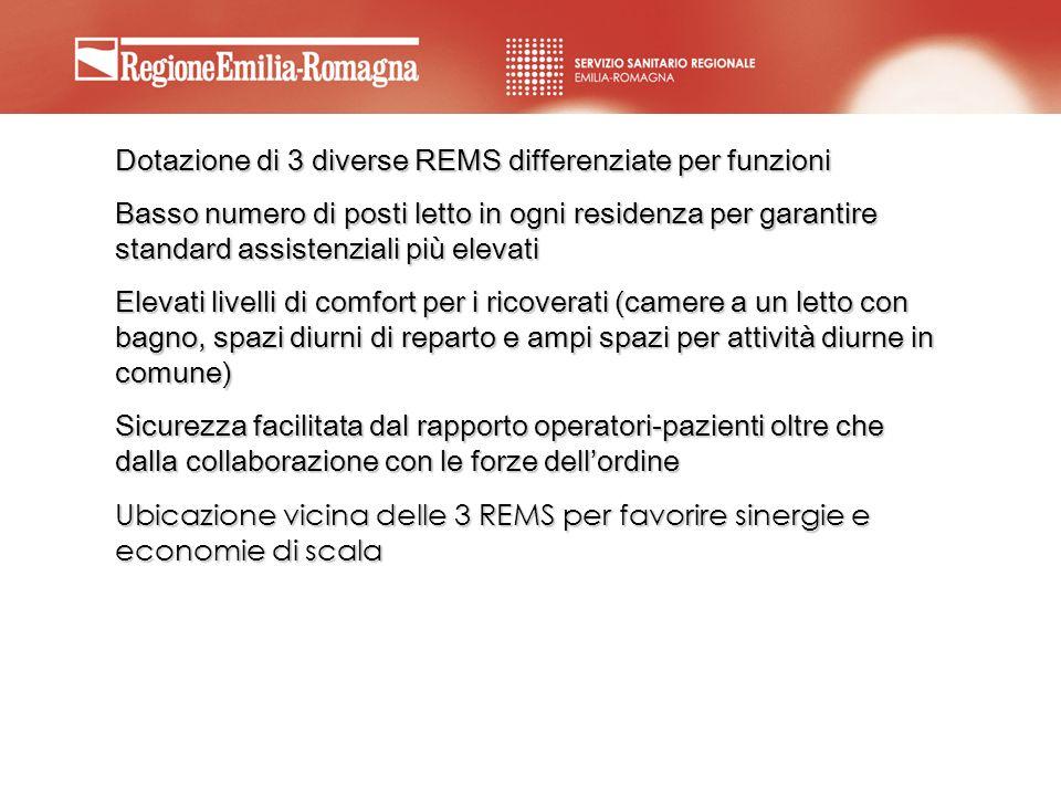Dotazione di 3 diverse REMS differenziate per funzioni