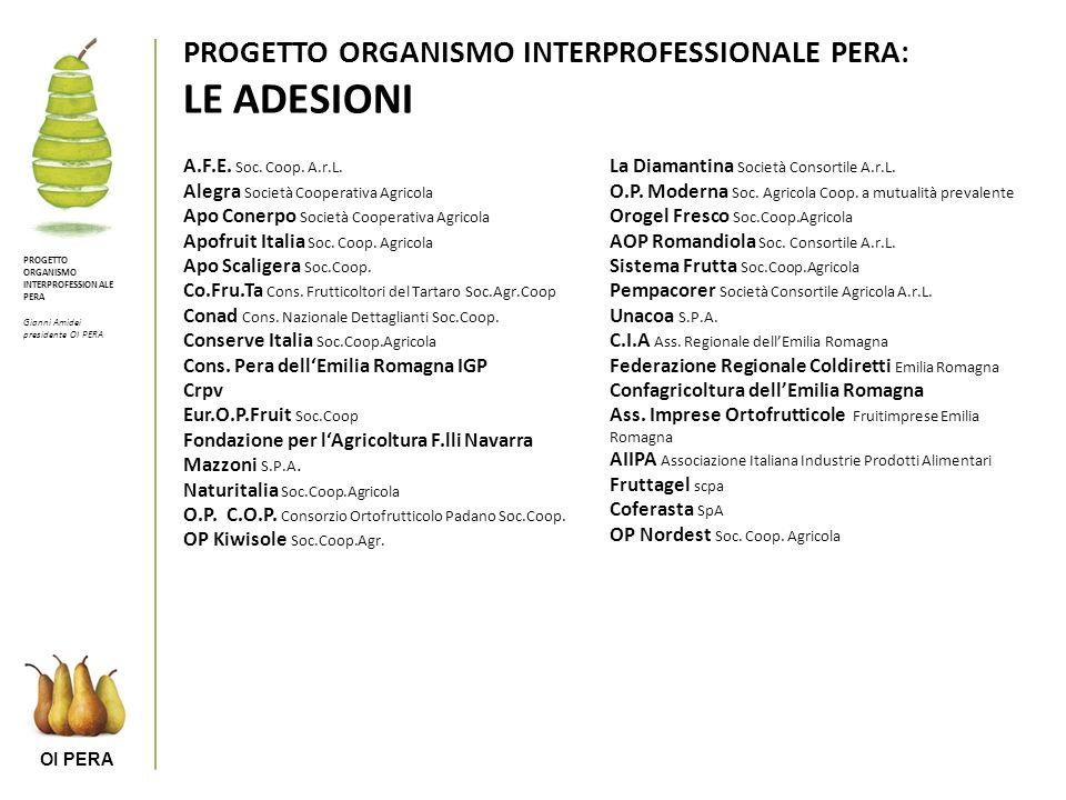PROGETTO ORGANISMO INTERPROFESSIONALE PERA: LE ADESIONI