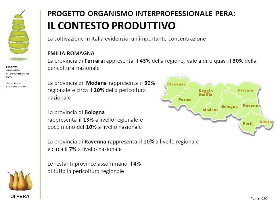 PROGETTO ORGANISMO INTERPROFESSIONALE PERA: IL CONTESTO PRODUTTIVO