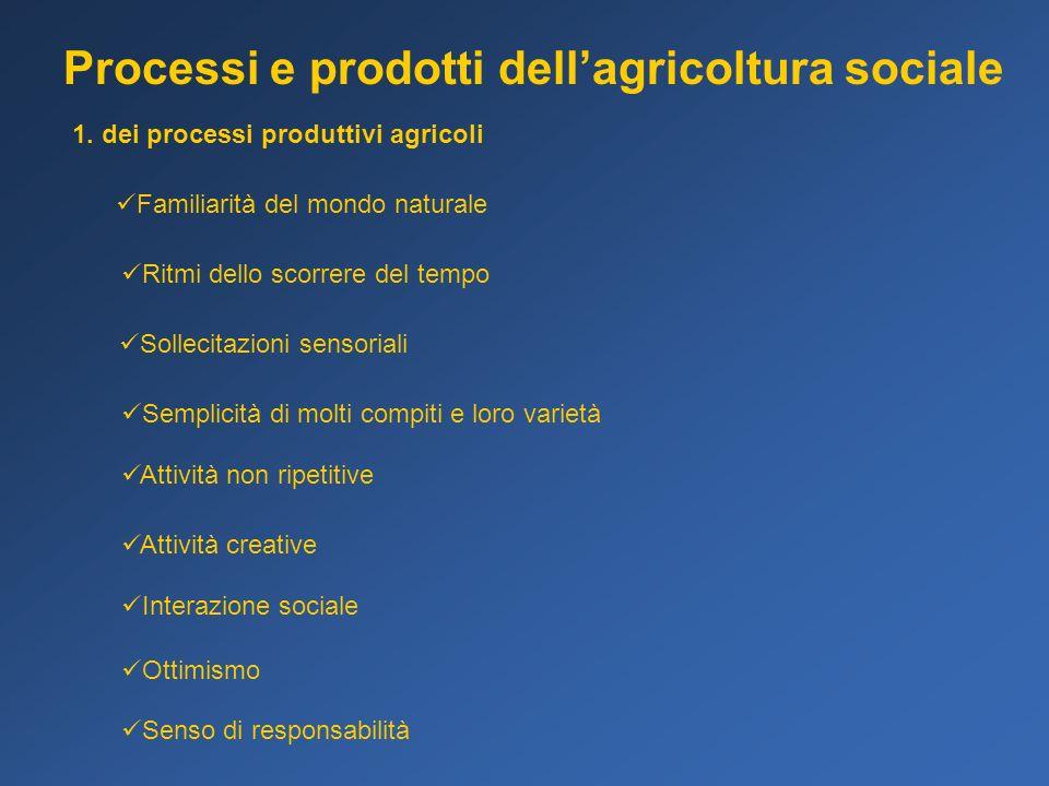 Processi e prodotti dell'agricoltura sociale