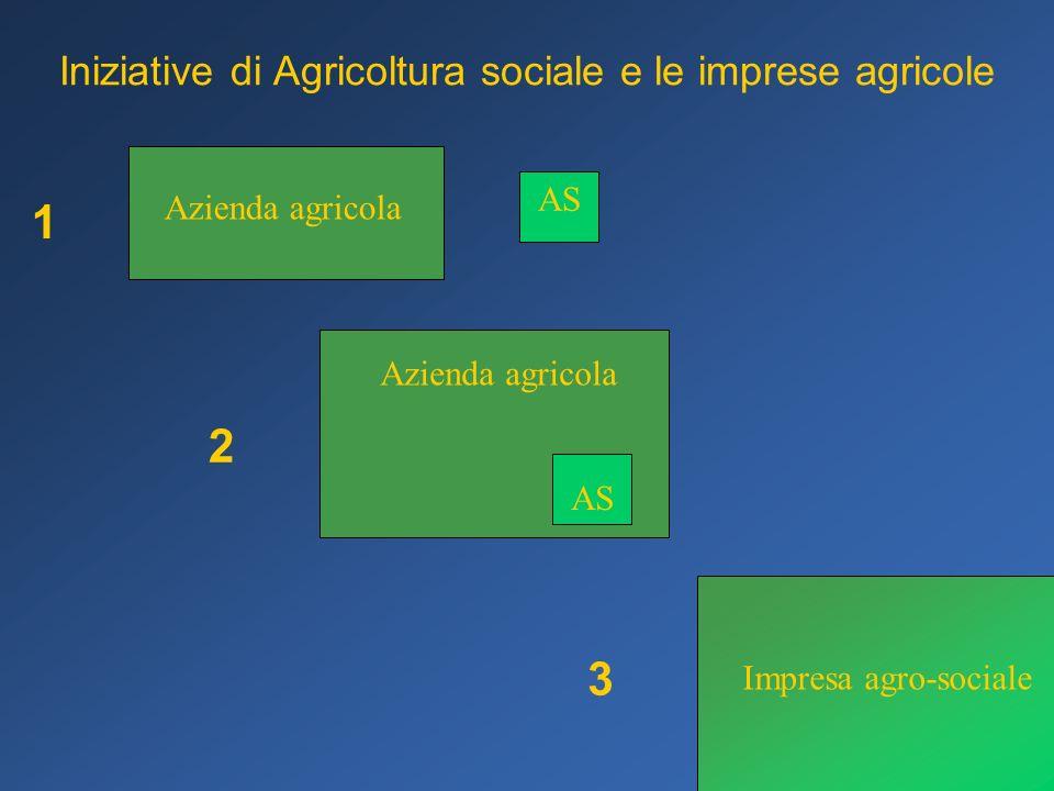 Iniziative di Agricoltura sociale e le imprese agricole