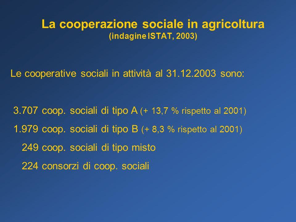 La cooperazione sociale in agricoltura (indagine ISTAT, 2003)