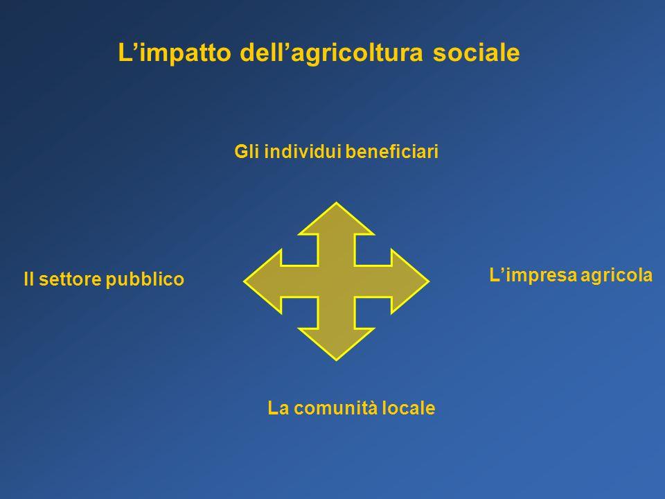 L'impatto dell'agricoltura sociale