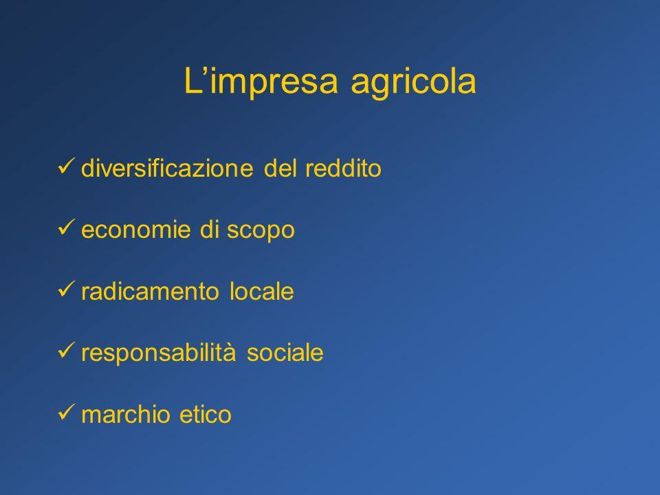 L'impresa agricola diversificazione del reddito economie di scopo