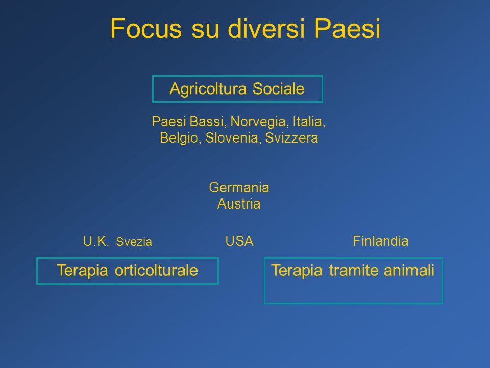Focus su diversi Paesi Agricoltura Sociale Terapia orticolturale