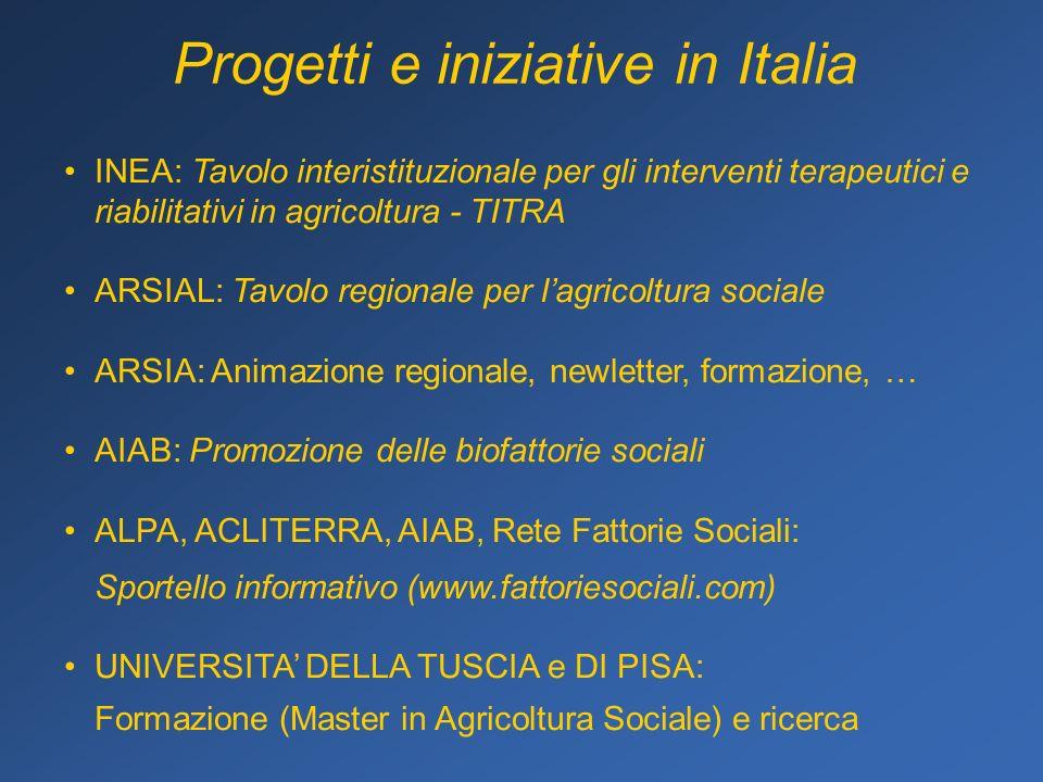 Progetti e iniziative in Italia
