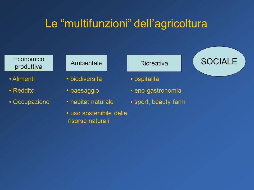 Le multifunzioni dell'agricoltura