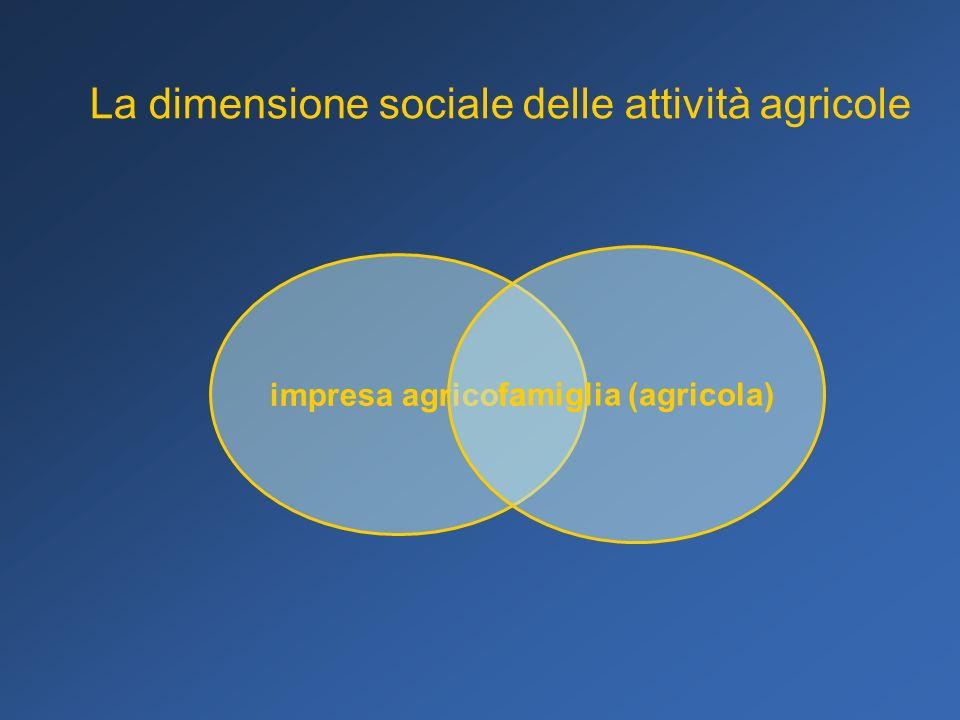 La dimensione sociale delle attività agricole