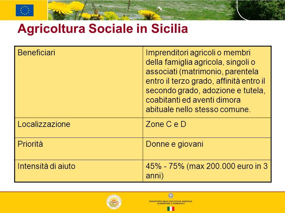 Agricoltura Sociale in Sicilia