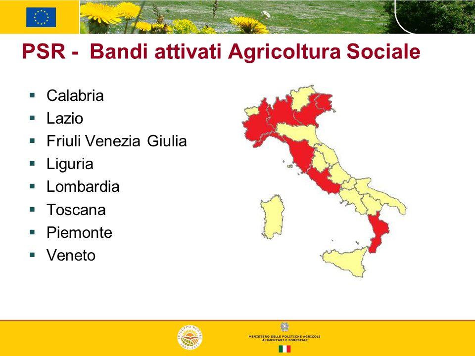 PSR - Bandi attivati Agricoltura Sociale