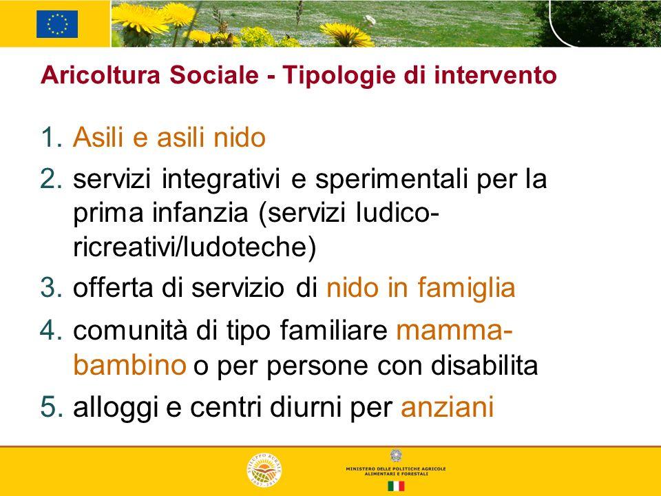 Aricoltura Sociale - Tipologie di intervento