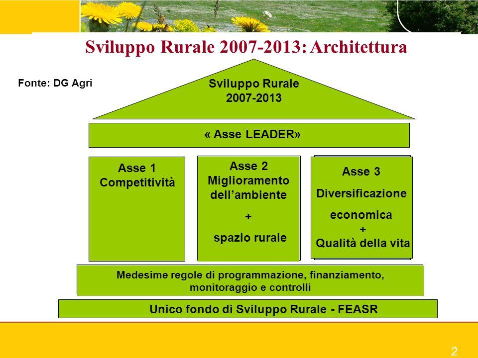 Sviluppo Rurale 2007-2013: Architettura