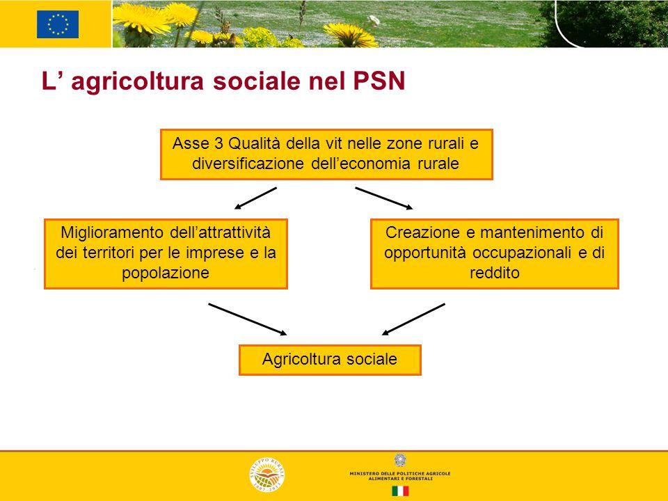 L' agricoltura sociale nel PSN