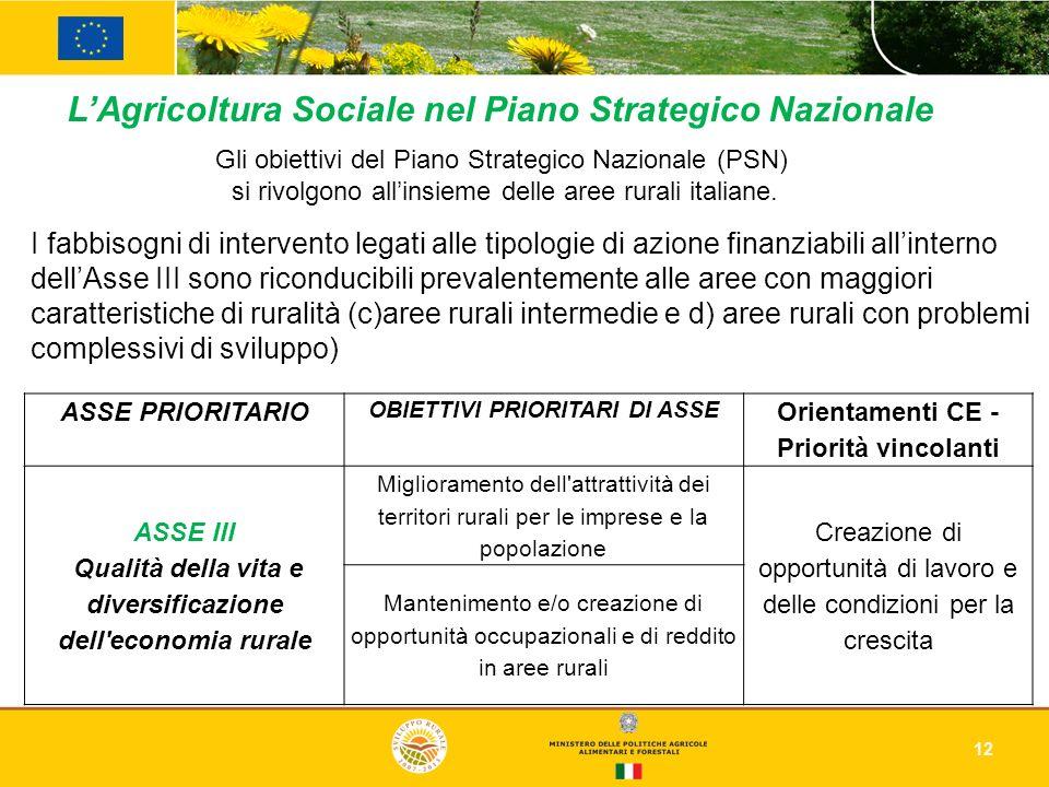 L'Agricoltura Sociale nel Piano Strategico Nazionale