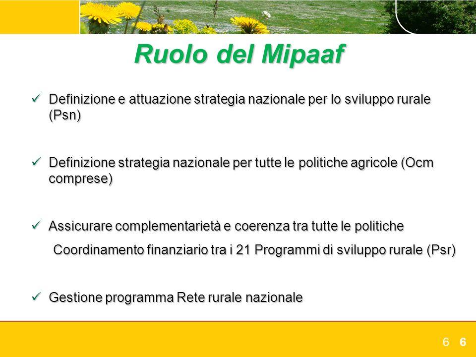 Ruolo del MipaafDefinizione e attuazione strategia nazionale per lo sviluppo rurale (Psn)