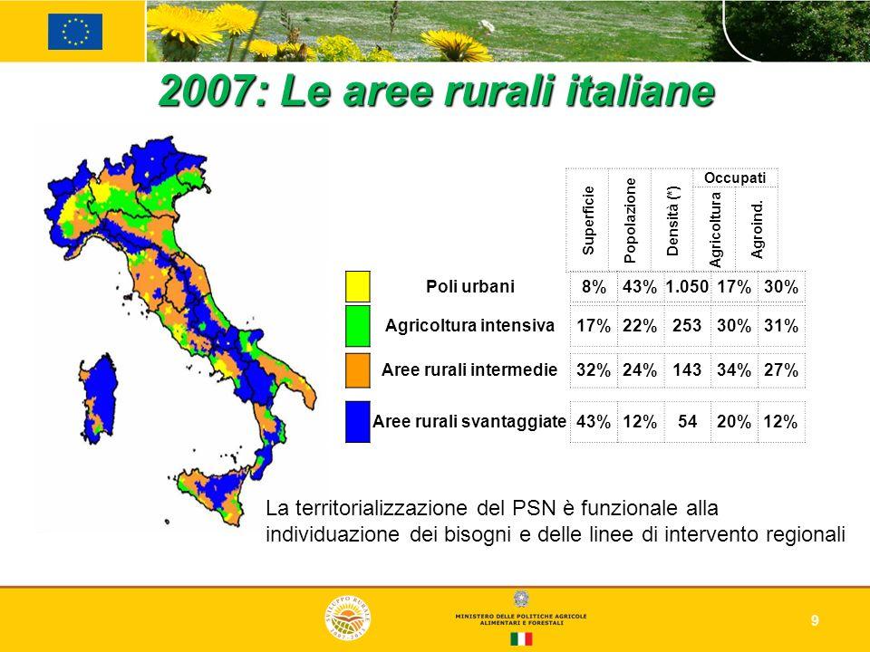 2007: Le aree rurali italiane