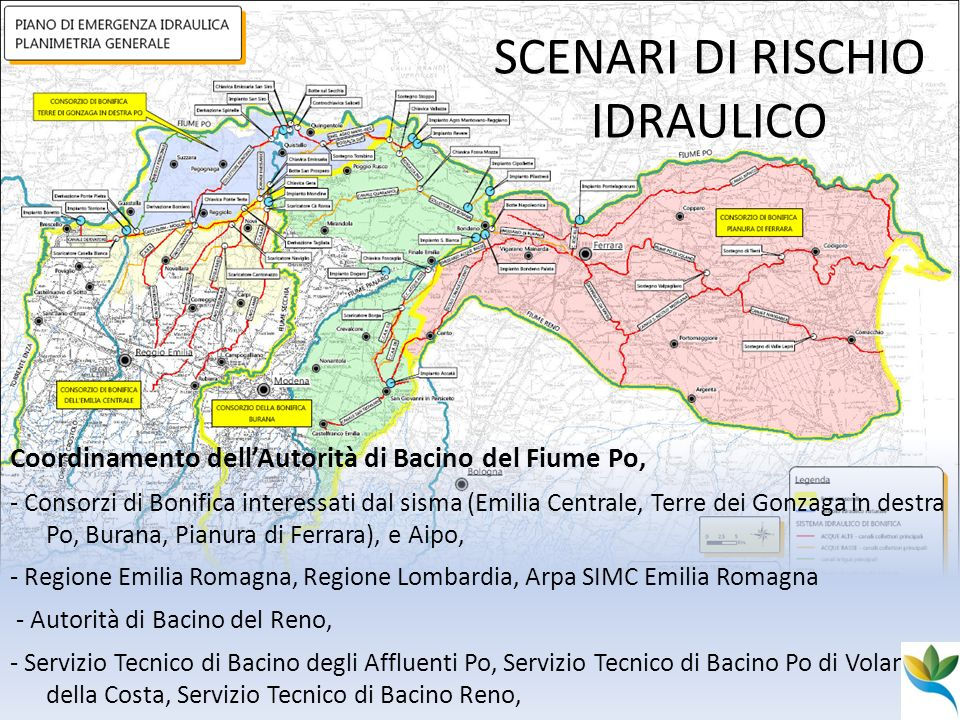 SCENARI DI RISCHIO IDRAULICO