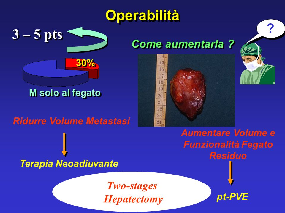 Operabilità 3 – 5 pts Come aumentarla Two-stages Hepatectomy 30%