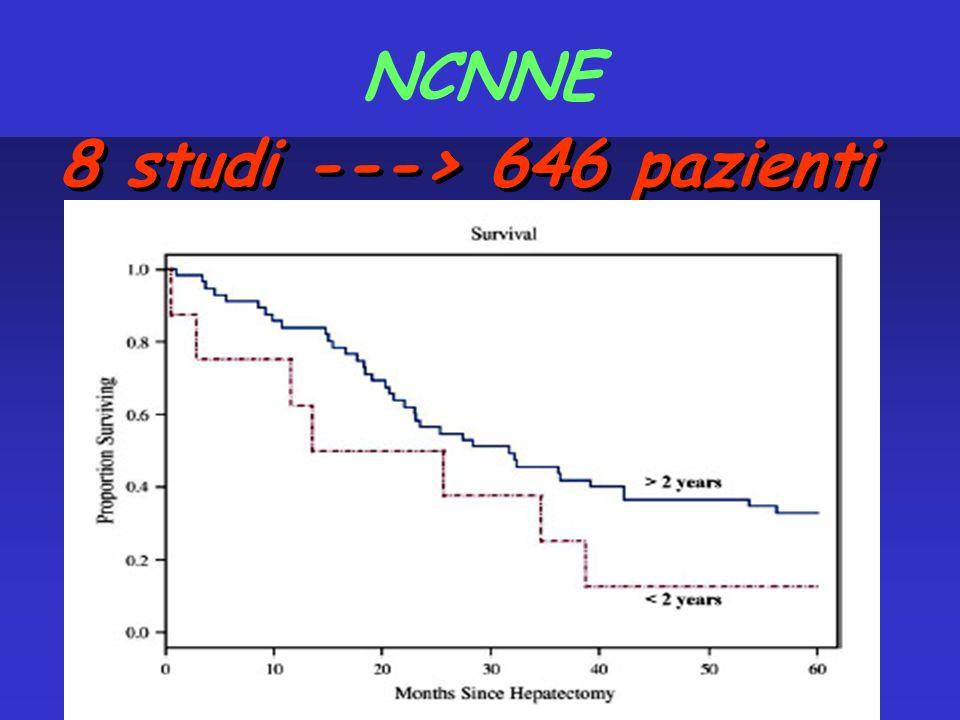 NCNNE 8 studi ---> 646 pazienti
