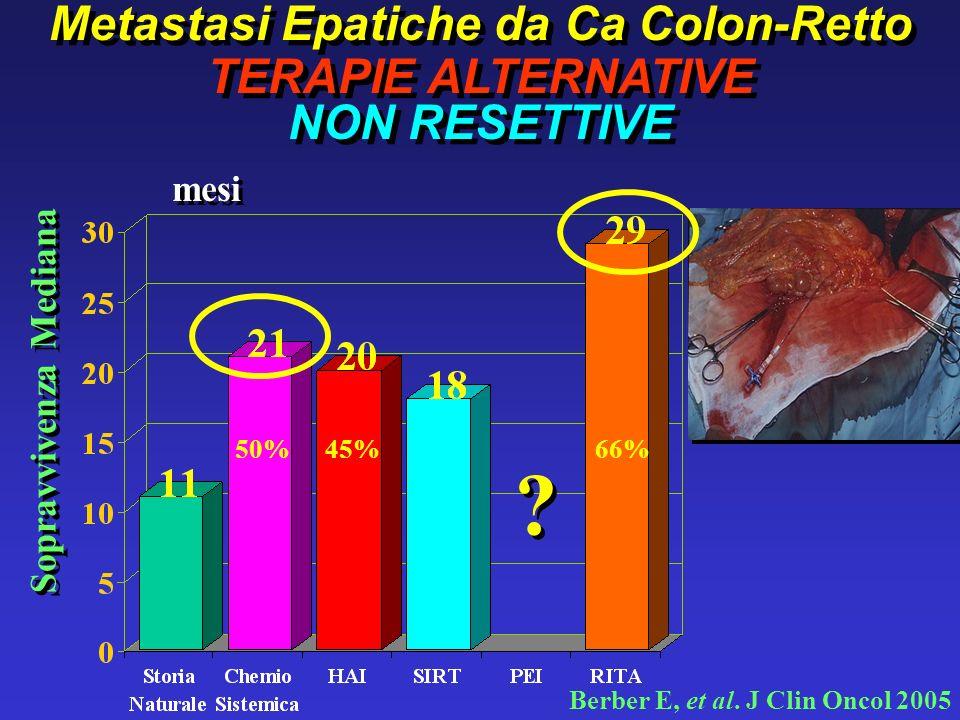 Metastasi Epatiche da Ca Colon-Retto Sopravvivenza Mediana