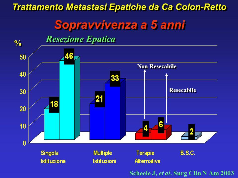 Trattamento Metastasi Epatiche da Ca Colon-Retto