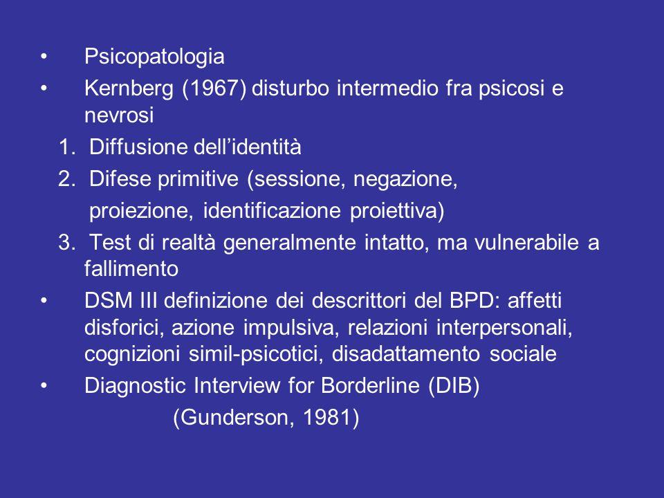 Psicopatologia Kernberg (1967) disturbo intermedio fra psicosi e nevrosi. 1. Diffusione dell'identità.