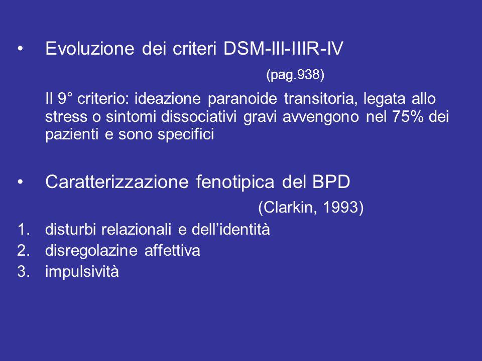 Evoluzione dei criteri DSM-III-IIIR-IV (pag.938)